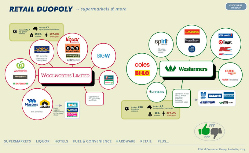 duopoly-small